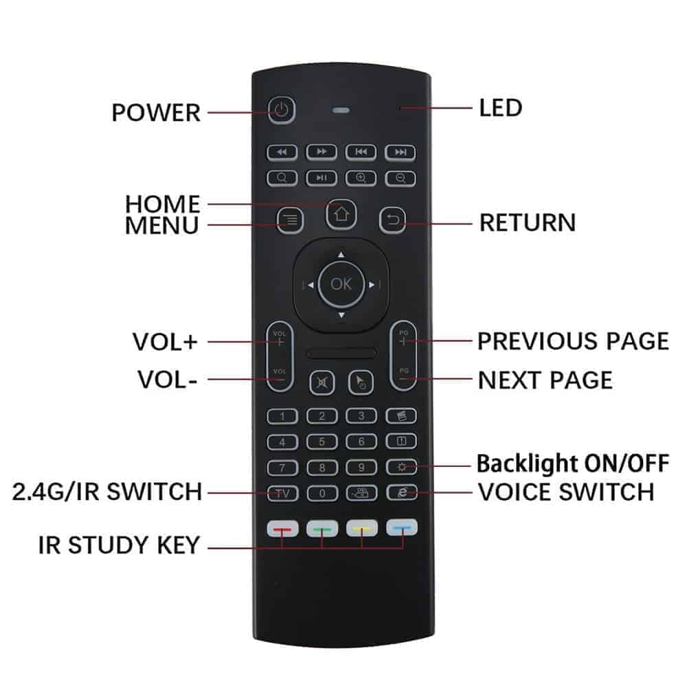 Image Result For Iptv Keyboard